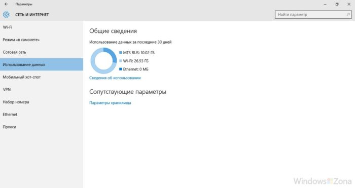 Раздел «Использование данных» в Windows 10